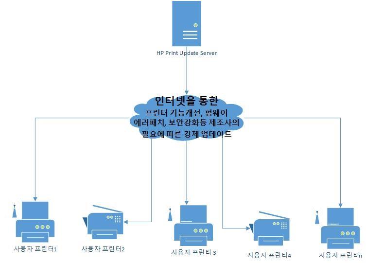 HP Officejet Pro 8640