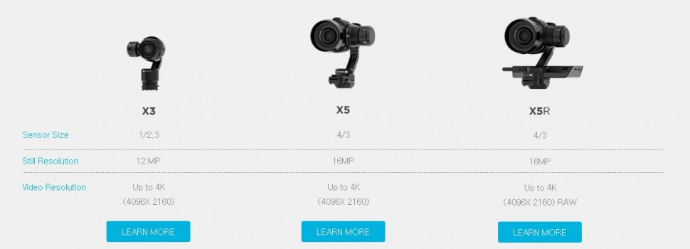 DJI, 세계 최초로 3축 짐벌 카메라 '오스모(Osmo)' 발표