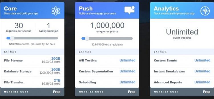 페북,모바일 DB플랫폼 파스,종료선언,앱개발자 비상