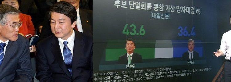 [피치원뷰]KBS 대선후보 여론조사,신뢰성논란 휩싸여,불량 여론조사 봇물터지는 이유