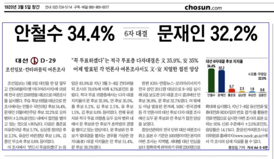 조선일보보도