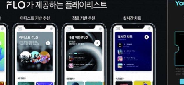 1달만에 점유율 15%돌풍 SKT 음원 '플로',끼워팔기 불공정행위 논란